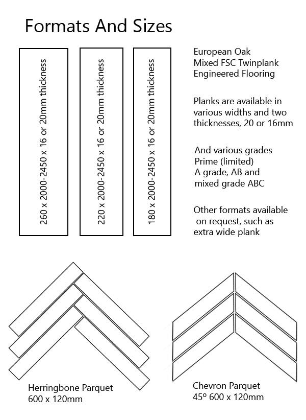 Artemis Wood formats